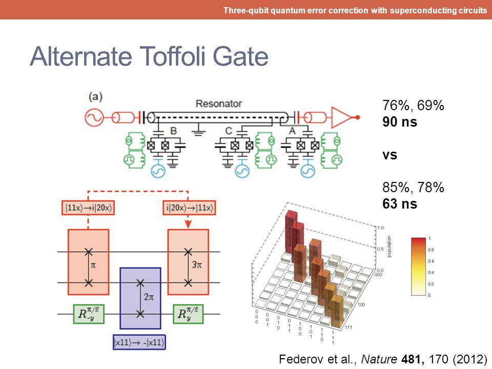 Process Tomography – State Evolution Three-qubit quantum error correction with superconducting circuits M. Reed et al. Nature 482, 382 (2012)