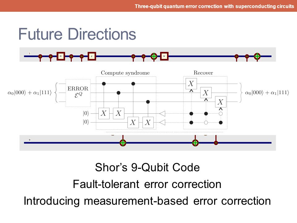 Phase-Flip Error Correction Three-qubit quantum error correction with superconducting circuits M. Reed et al. Nature 482, 382 (2012)