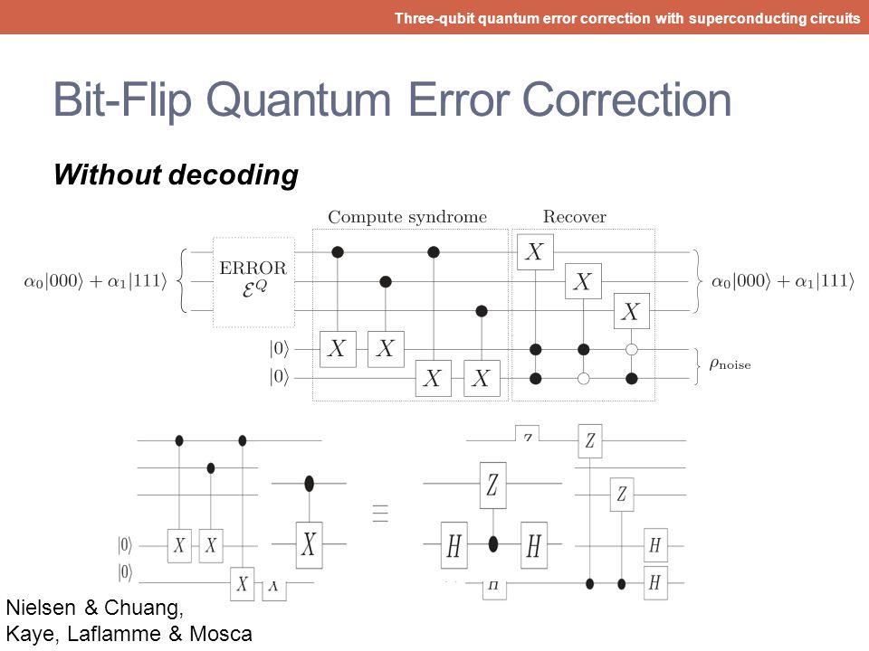 Bit-Flip Quantum Error Correction Three-qubit quantum error correction with superconducting circuits Encoding scheme produces entangled GHZ-like state
