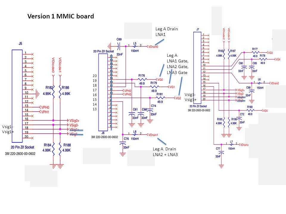 Version 1 MMIC board Vsig1- Vsig1+ Vsig3- Vsig3+ Leg A Drain LNA1 Leg A Drain LNA2 + LNA3 Leg A LNA1 Gate, LNA2 Gate, LNA3 Gate 20 19 18 17 16 15 14 13