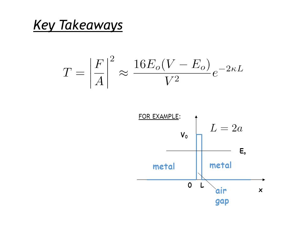 Key Takeaways 0L V0V0 x EoEo metal air gap FOR EXAMPLE: