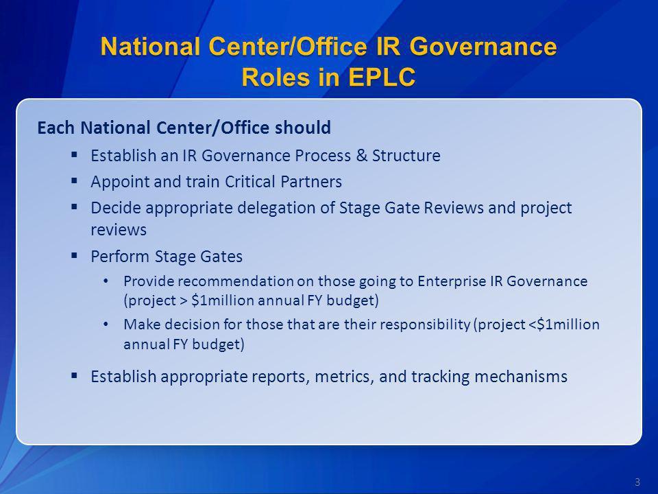 4 Stage Gate Reviews IR Governance – Enterprise or National Center/Office National Center or as delegated