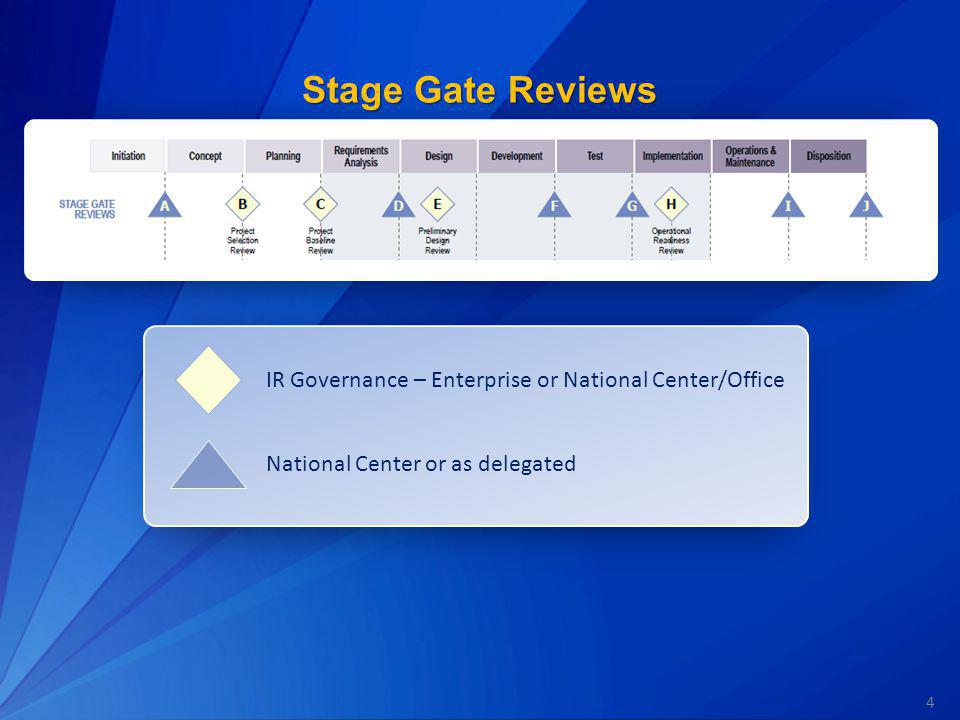 5 Stage Gate Reviews The Stage Gate Review is: – An evaluation process by which a project is authorized to progress from one life cycle phase to the next – A collaborative practice in which key stakeholders play an important role in assessing the projects overall health and quality of execution – A phase-driven go/no-go decision point where project deliverables and activities are reviewed by Critical Partners to form a recommendation regarding appropriateness to proceed to the next phase Emphasis of Stage Gate reviews The successful accomplishment of the phase objectives The risks associated with moving into the next life cycle phase The plan for the next life cycle phase