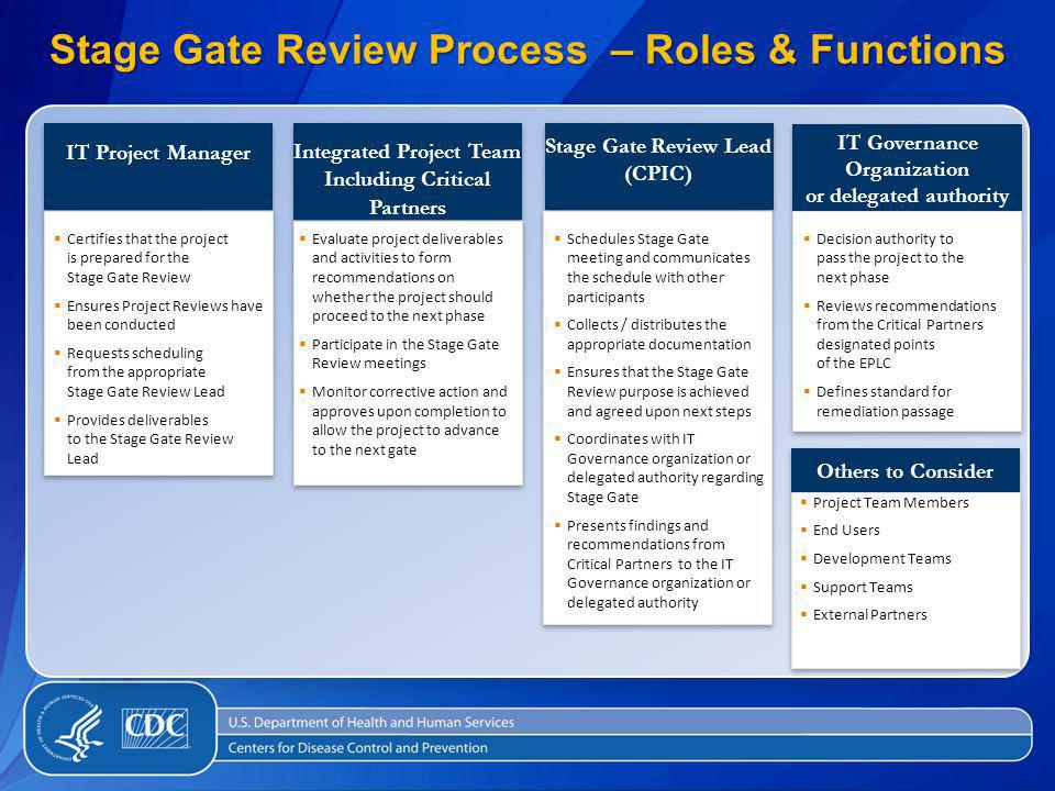 10 Summary 1.Stage Gate Reviews are an integral component of the EPLC 2.National Centers/Offices must have a IR governance structure and critical partners identified 3.There is latitude for deciding who does the 6 gates that can be delegated 4.All IT projects should be conducting Stage Gates by the end of September 2010 5.Assistance is available by contacting the Capital Planning & Investment Control Office