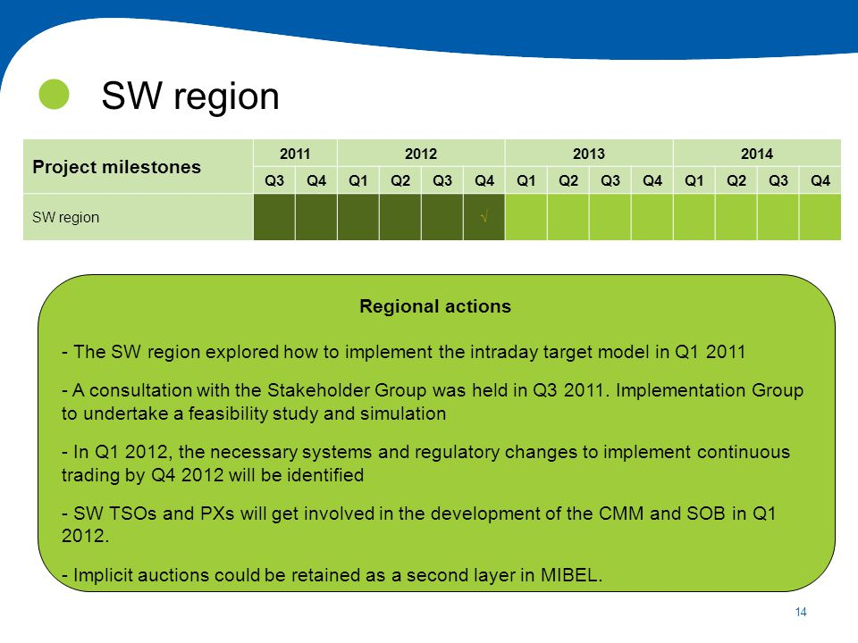 14 SW region Regional actions - The SW region explored how to implement the intraday target model in Q1 2011 - A consultation with the Stakeholder Group was held in Q3 2011.