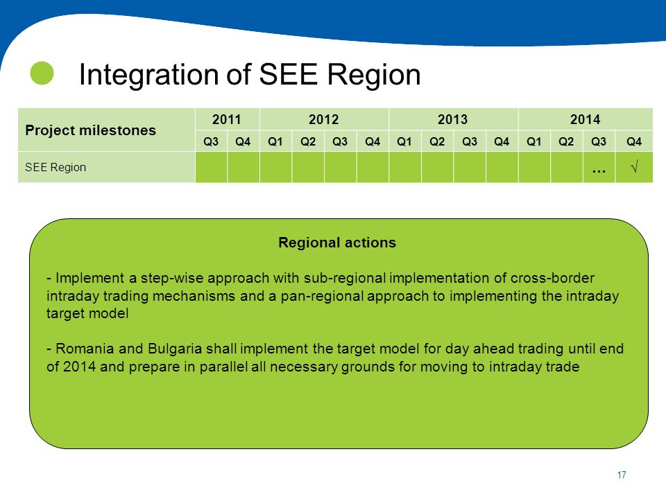 17 Integration of SEE Region Project milestones 2011201220132014 Q3Q4Q1Q2Q3Q4Q1Q2Q3Q4Q1Q2Q3Q4 SEE Region … Regional actions - Implement a step-wise approach with sub-regional implementation of cross-border intraday trading mechanisms and a pan-regional approach to implementing the intraday target model - Romania and Bulgaria shall implement the target model for day ahead trading until end of 2014 and prepare in parallel all necessary grounds for moving to intraday trade