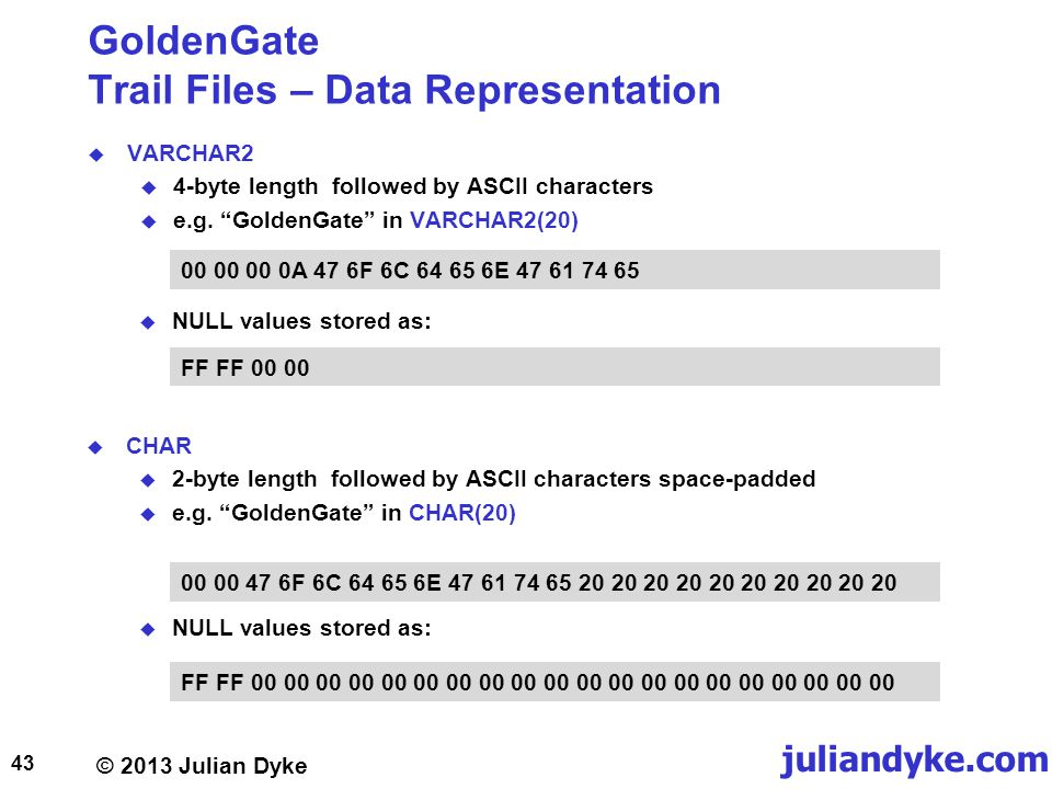 © 2013 Julian Dyke juliandyke.com GoldenGate Trail Files – Data Representation VARCHAR2 4-byte length followed by ASCII characters e.g.