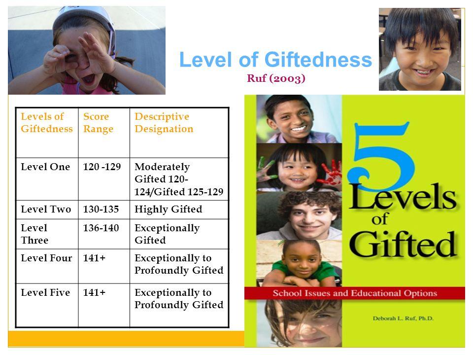 Level of Giftedness Ruf (2003) Levels of Giftedness Score Range Descriptive Designation Level One120 -129Moderately Gifted 120- 124/Gifted 125-129 Level Two130-135Highly Gifted Level Three 136-140Exceptionally Gifted Level Four141+Exceptionally to Profoundly Gifted Level Five141+Exceptionally to Profoundly Gifted