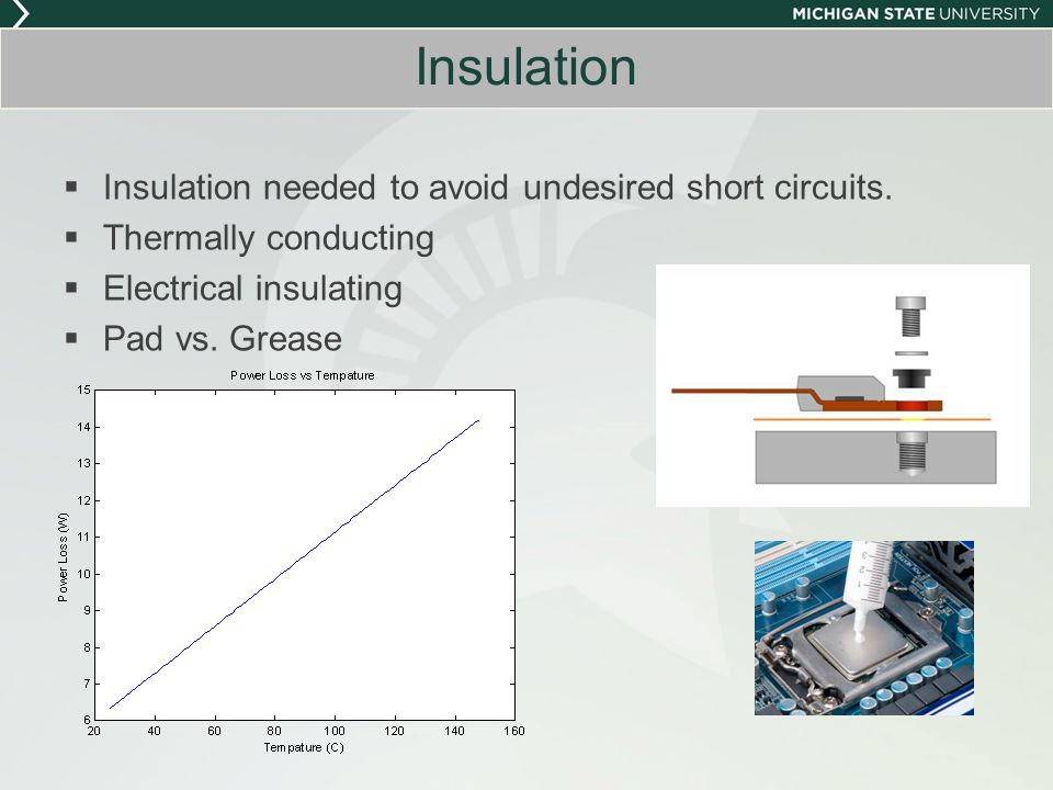 Insulation Insulation needed to avoid undesired short circuits.