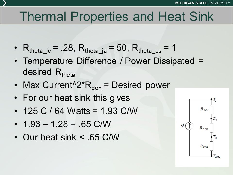 R theta_jc =.28, R theta_ja = 50, R theta_cs = 1 Temperature Difference / Power Dissipated = desired R theta Max Current^2*R don = Desired power For our heat sink this gives 125 C / 64 Watts = 1.93 C/W 1.93 – 1.28 =.65 C/W Our heat sink <.65 C/W Thermal Properties and Heat Sink