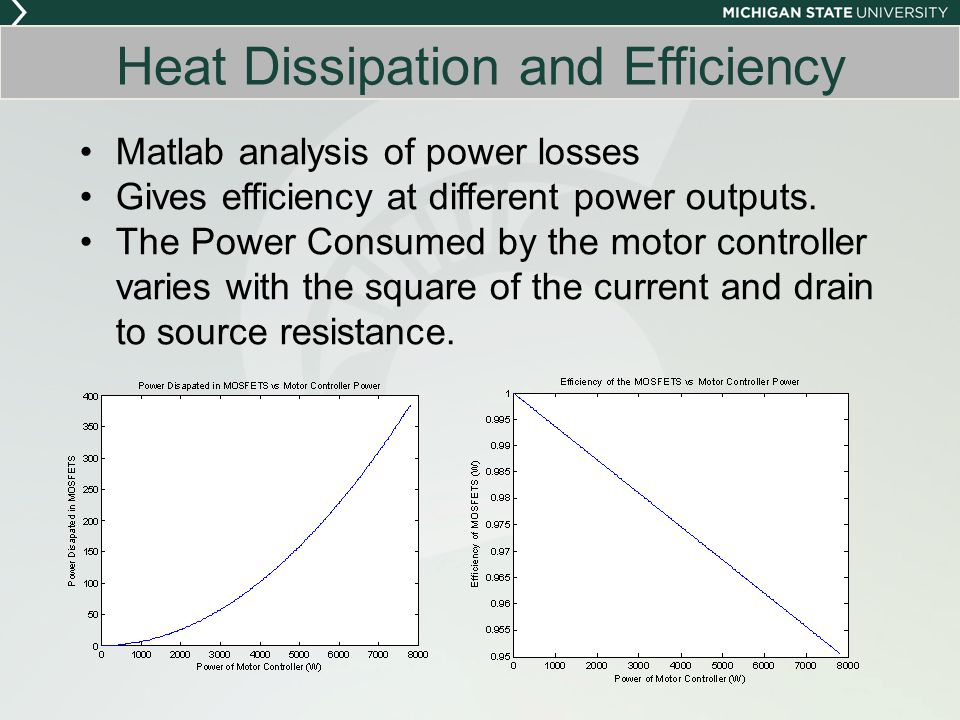 Heat Dissipation and Efficiency Matlab analysis of power losses Gives efficiency at different power outputs.