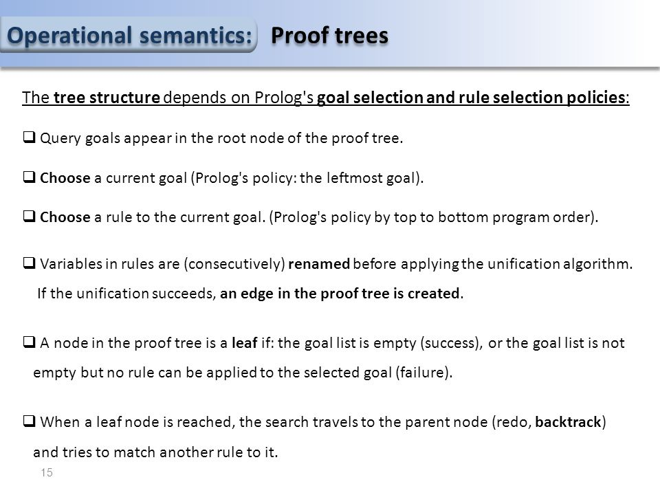 The tree structure depends on Prolog s goal selection and rule selection policies: Query goals appear in the root node of the proof tree.