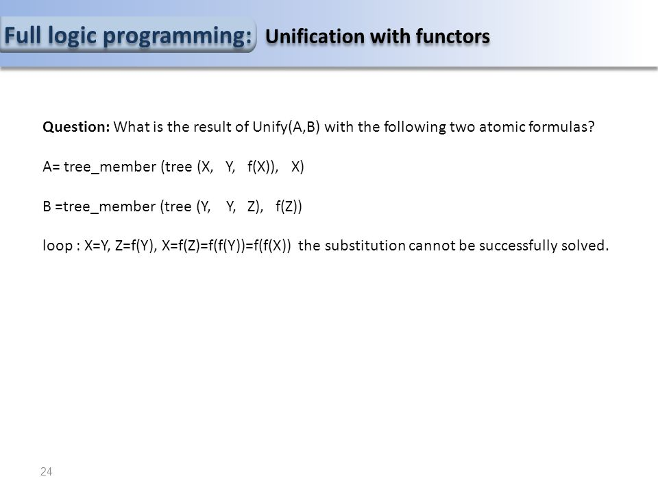 Full logic programming: Unification with functors Question: What is the result of Unify(A,B) with the following two atomic formulas.