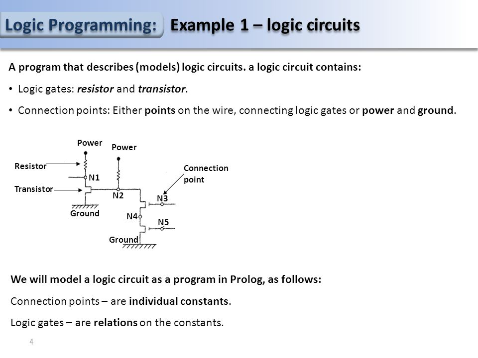 Logic Programming: Example 1 – logic circuits A program that describes (models) logic circuits.