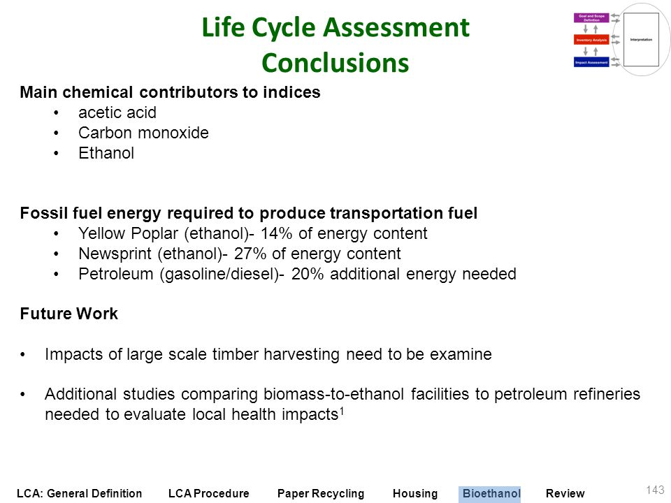 LCA: General Definition LCA Procedure Paper Recycling Housing Bioethanol Review Life Cycle Assessment Conclusions 143 Main chemical contributors to in