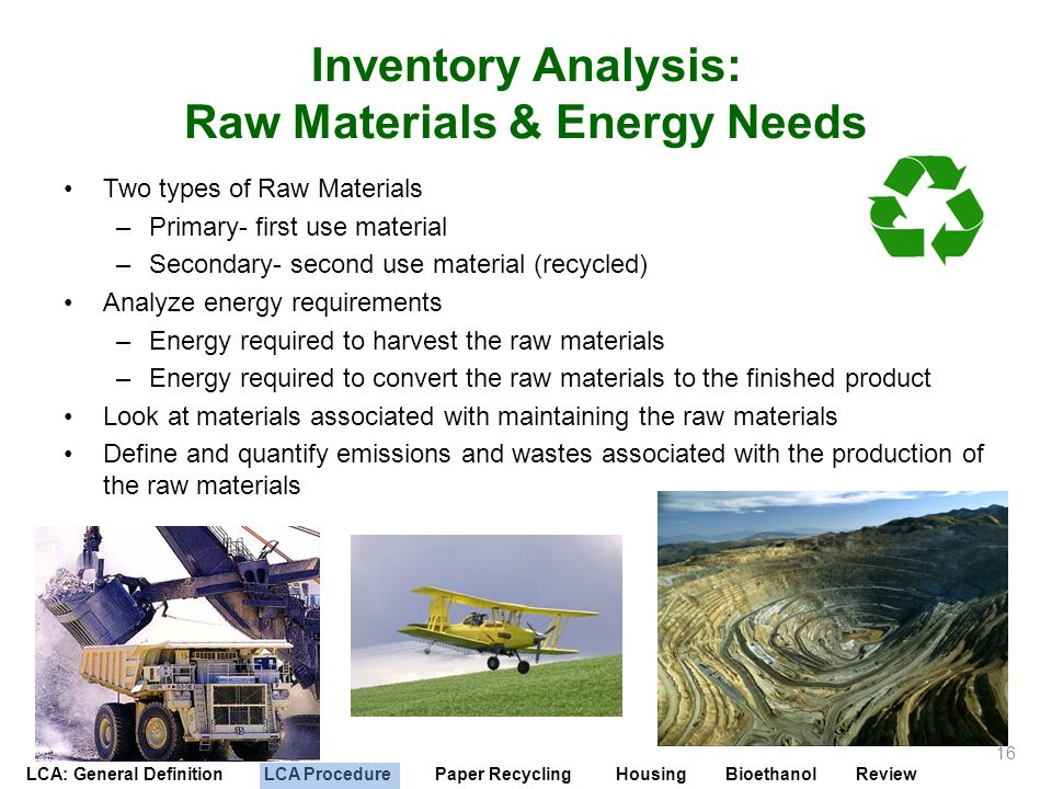 LCA: General Definition LCA Procedure Paper Recycling Housing Bioethanol Review Inventory Analysis: Raw Materials & Energy Needs Two types of Raw Mate