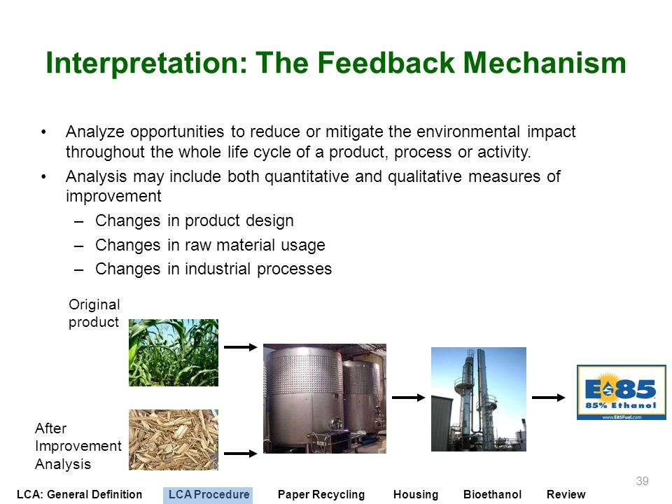 LCA: General Definition LCA Procedure Paper Recycling Housing Bioethanol Review Interpretation: The Feedback Mechanism Analyze opportunities to reduce