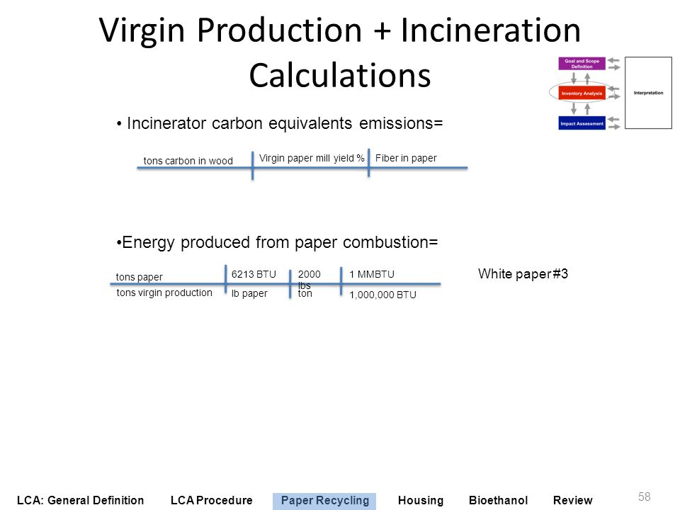 LCA: General Definition LCA Procedure Paper Recycling Housing Bioethanol Review Virgin Production + Incineration Calculations 58 White paper #3 tons c