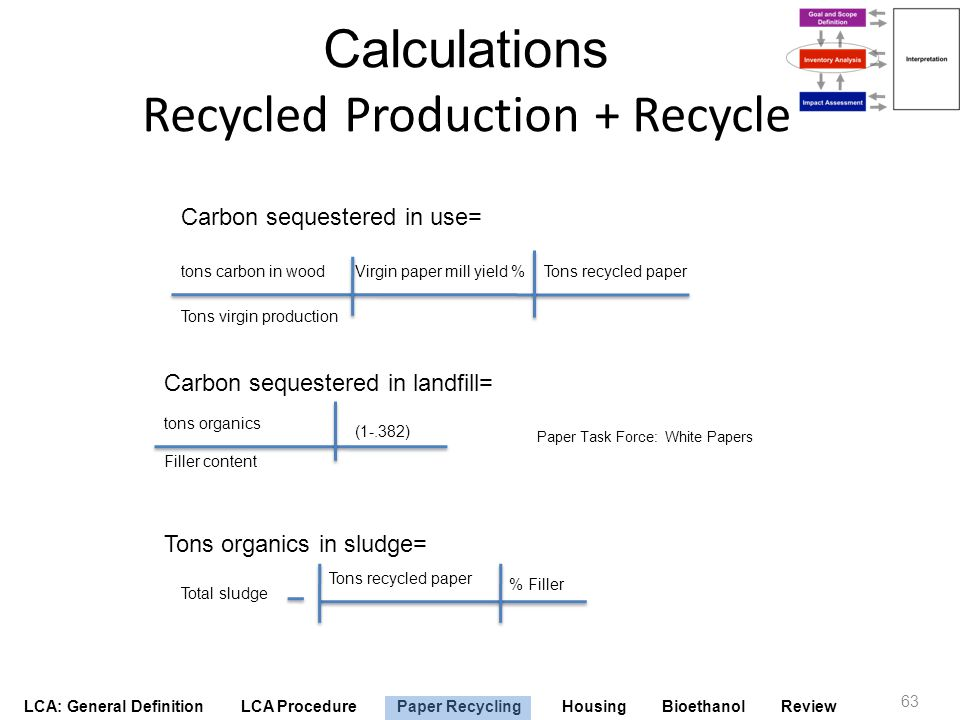 LCA: General Definition LCA Procedure Paper Recycling Housing Bioethanol Review 63 Calculations Recycled Production + Recycle tons carbon in wood Tons