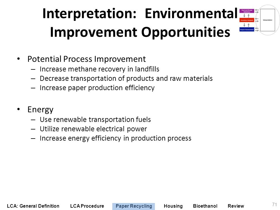 LCA: General Definition LCA Procedure Paper Recycling Housing Bioethanol Review Interpretation: Environmental Improvement Opportunities Potential Proc