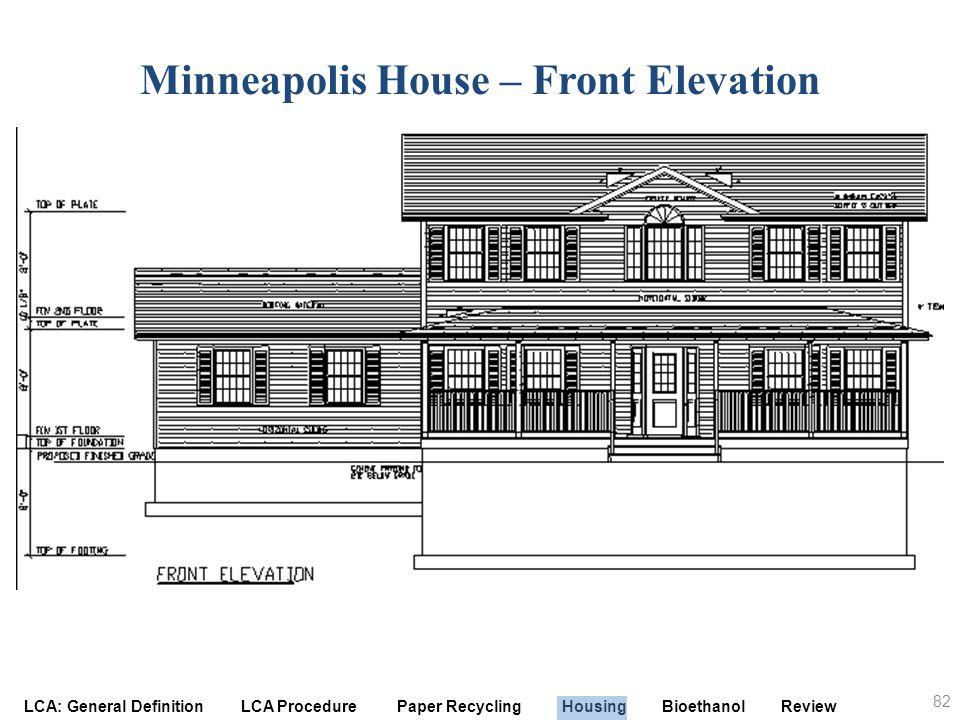 LCA: General Definition LCA Procedure Paper Recycling Housing Bioethanol Review Minneapolis House – Front Elevation 82