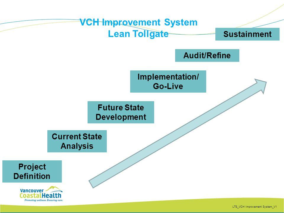 VCH Improvement System Lean Tollgate LTS_VCH Improvement System_V1 Project Definition Current State Analysis Future State Development Implementation/