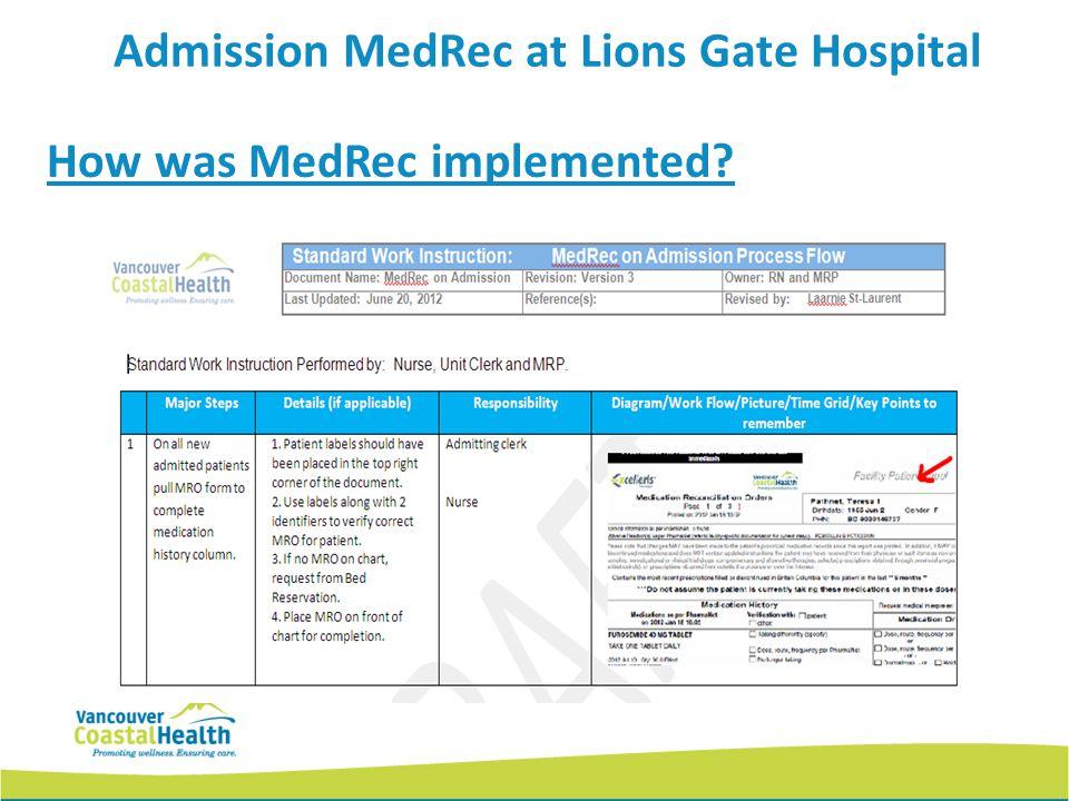 How was MedRec implemented? Admission MedRec at Lions Gate Hospital