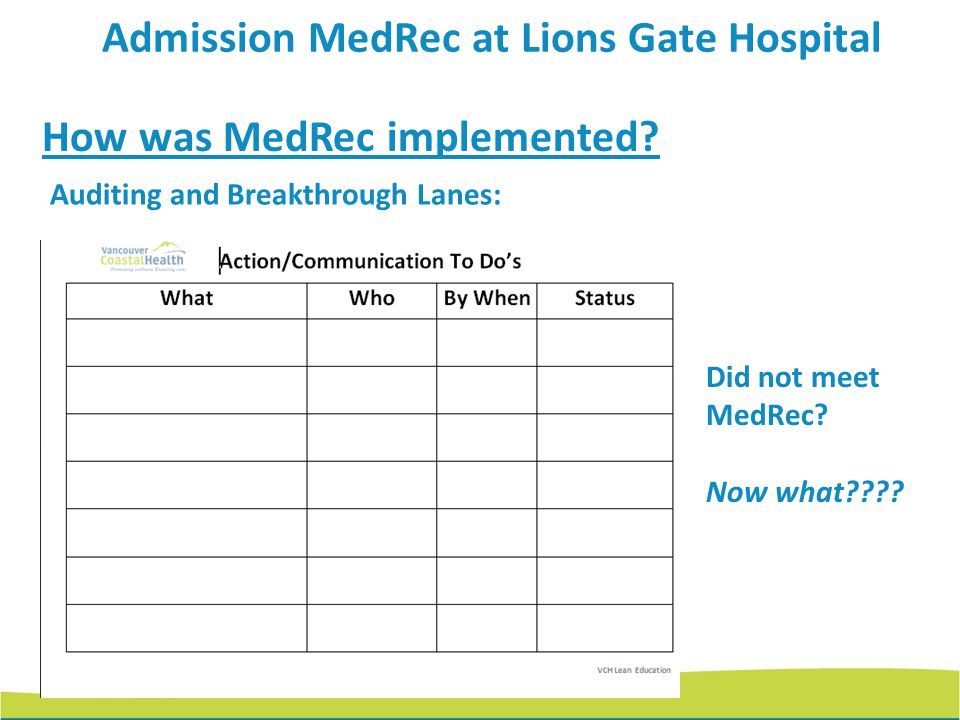 How was MedRec implemented? Auditing and Breakthrough Lanes: Did not meet MedRec? Now what???? Admission MedRec at Lions Gate Hospital