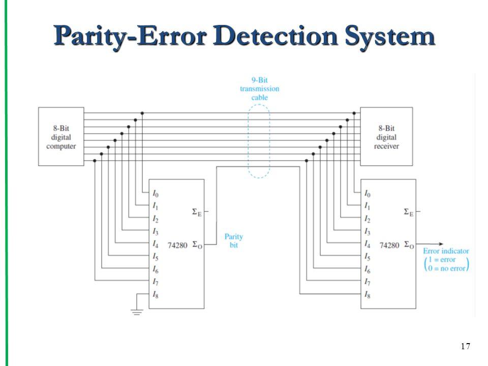 17 Parity-Error Detection System