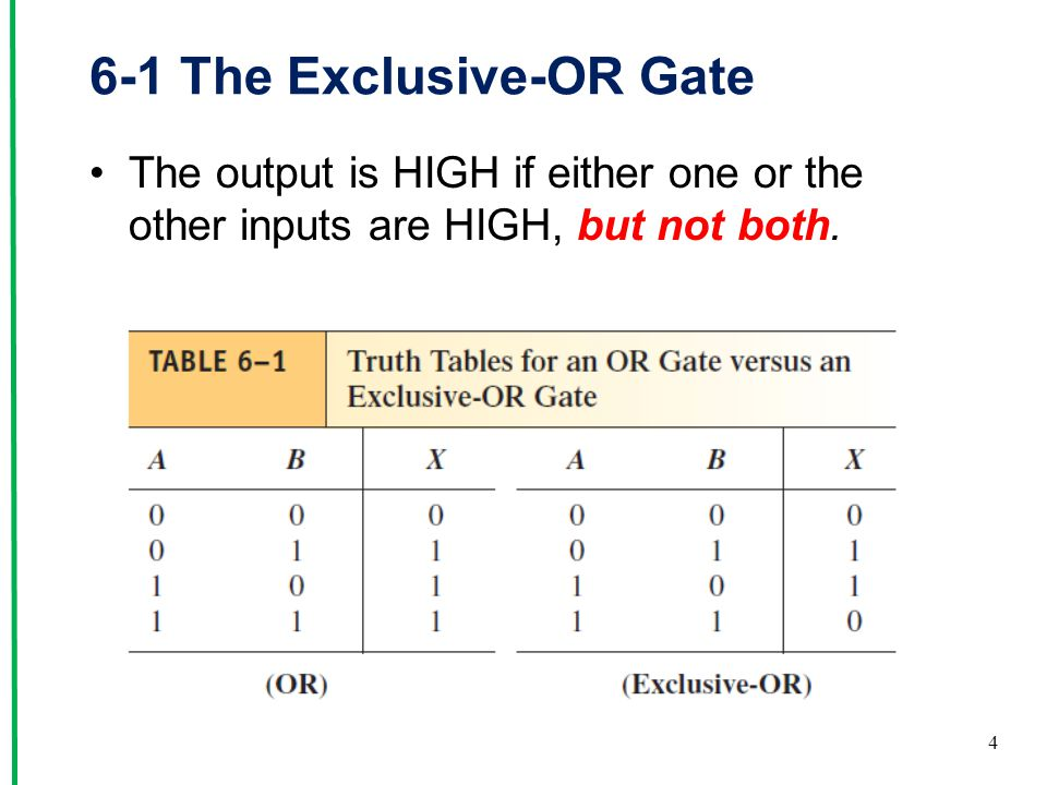 The Exclusive-OR Gate Logic circuits for the exclusive-OR function.