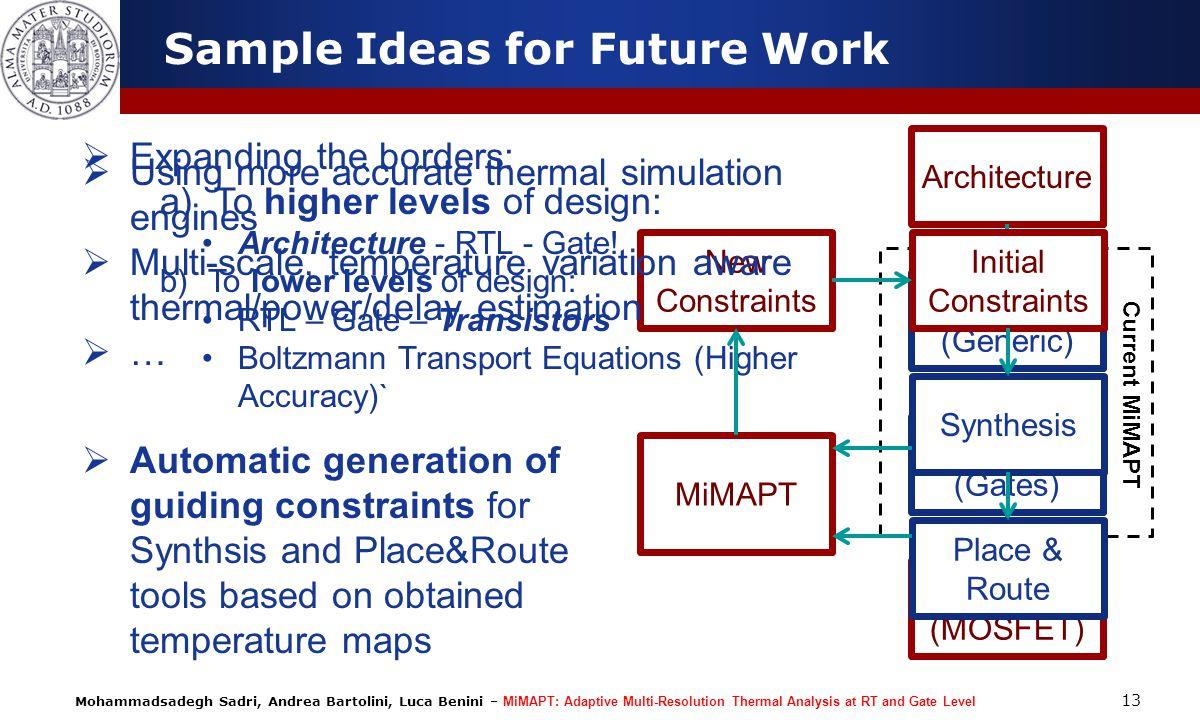 Mohammadsadegh Sadri, Andrea Bartolini, Luca Benini – MiMAPT: Adaptive Multi-Resolution Thermal Analysis at RT and Gate Level 13 Sample Ideas for Futu