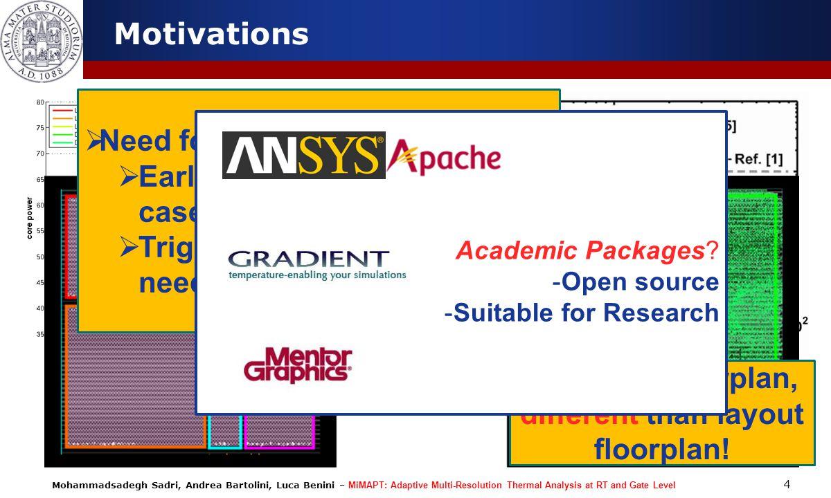 Mohammadsadegh Sadri, Andrea Bartolini, Luca Benini – MiMAPT: Adaptive Multi-Resolution Thermal Analysis at RT and Gate Level 4 Motivations Detailed s