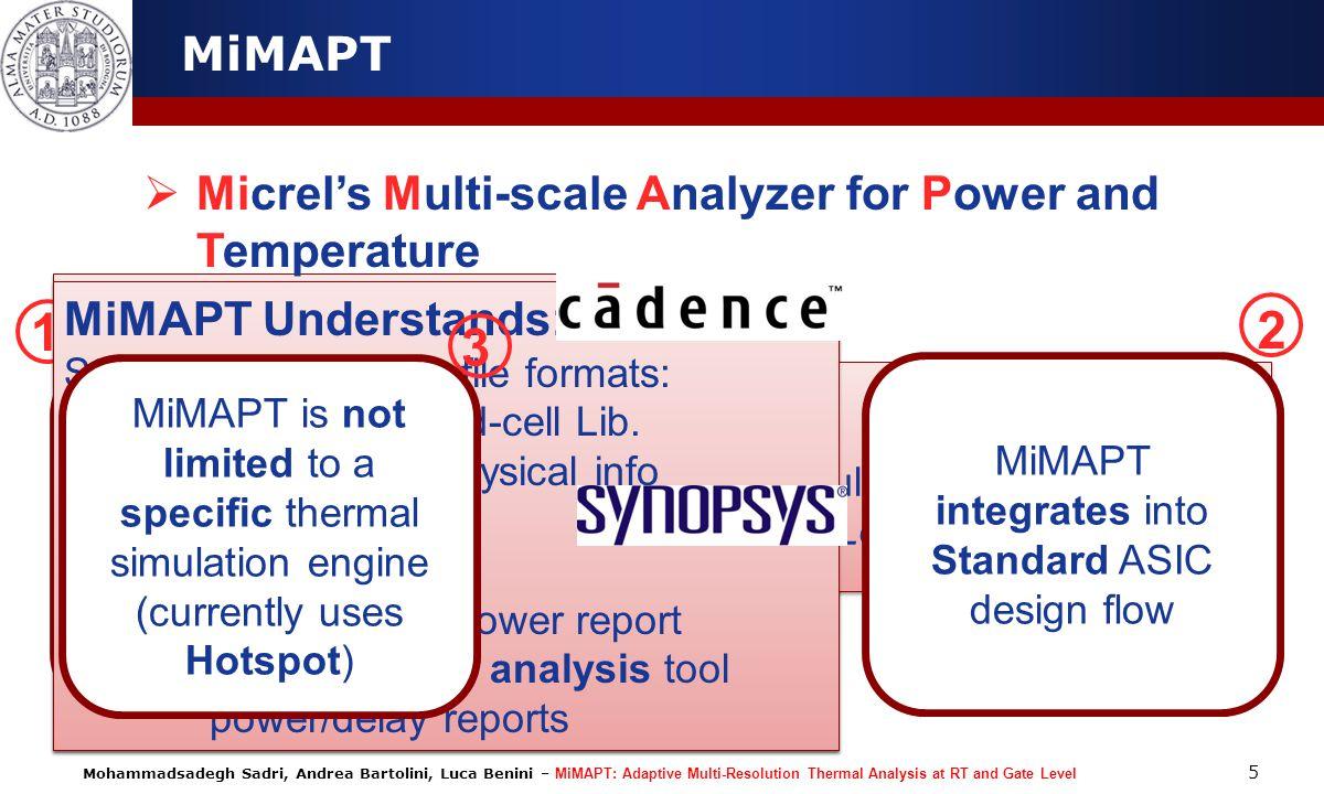 Mohammadsadegh Sadri, Andrea Bartolini, Luca Benini – MiMAPT: Adaptive Multi-Resolution Thermal Analysis at RT and Gate Level Cadence Flow: -RTL Compi