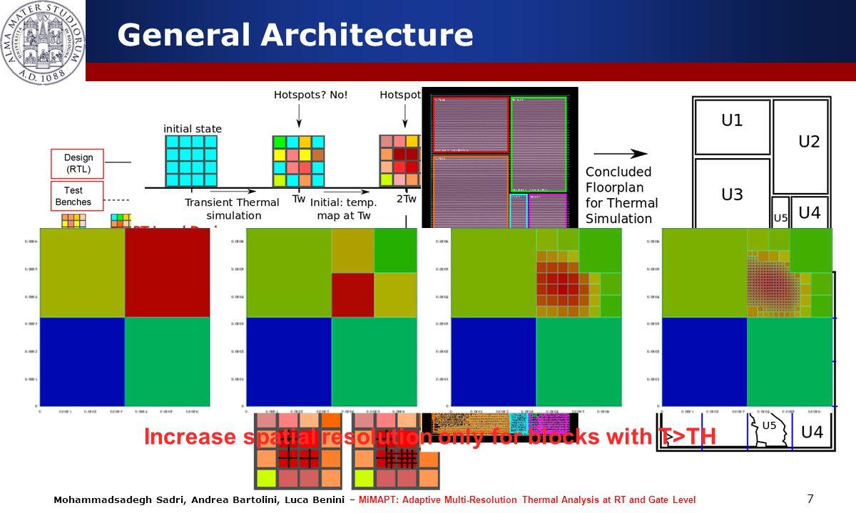 Mohammadsadegh Sadri, Andrea Bartolini, Luca Benini – MiMAPT: Adaptive Multi-Resolution Thermal Analysis at RT and Gate Level 7 General Architecture R