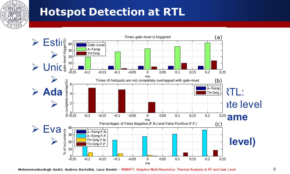 Mohammadsadegh Sadri, Andrea Bartolini, Luca Benini – MiMAPT: Adaptive Multi-Resolution Thermal Analysis at RT and Gate Level 9 Sample Test Chip Contains 3 widely used modules AES, FPU and FFT TSMC 65LP standard cell library Synthesis, Placement, CTS and Routing BlockArea(mm2)#CellsFFsClk BufF(MHz) FPU0.27304147749913143 FFT0.69978165142684875525 AES0.475811075878821671328 Top1.49233887510651055-