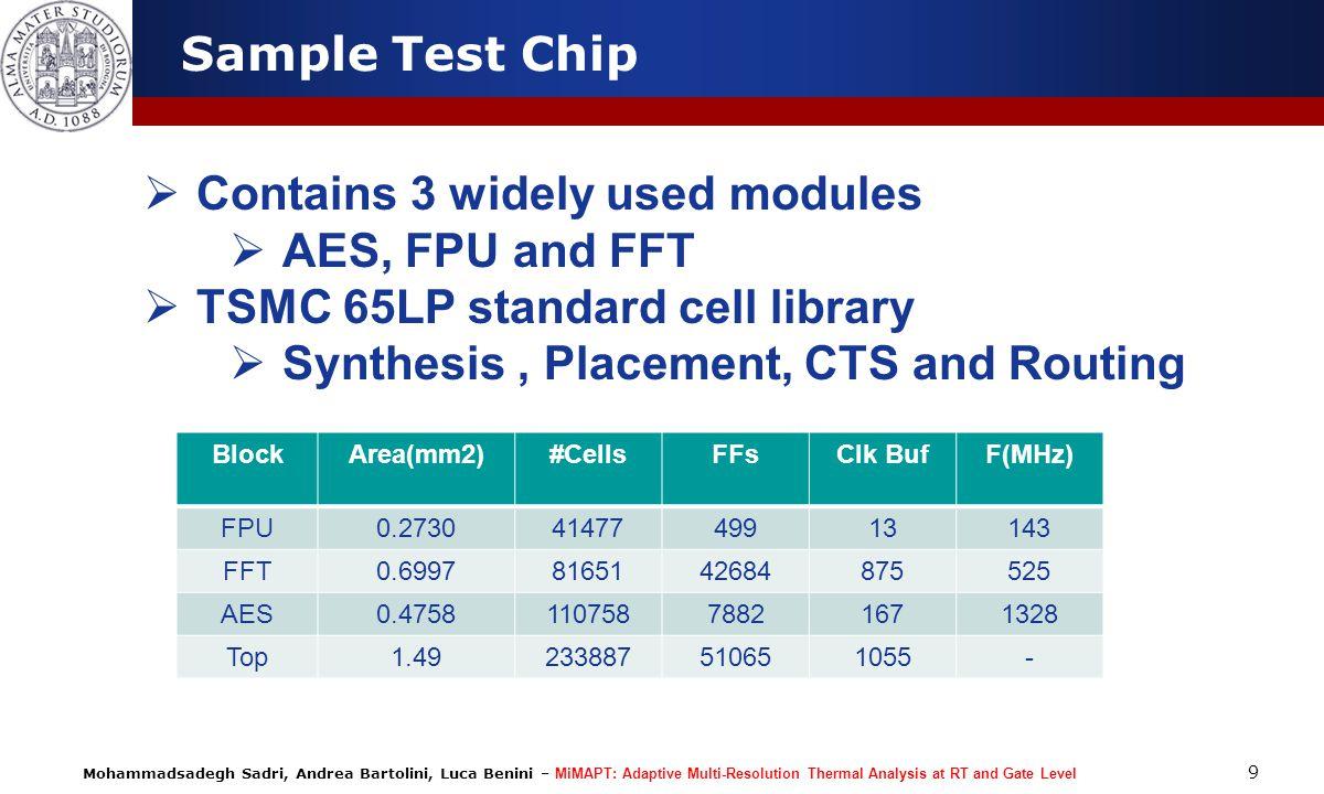 Mohammadsadegh Sadri, Andrea Bartolini, Luca Benini – MiMAPT: Adaptive Multi-Resolution Thermal Analysis at RT and Gate Level 9 Sample Test Chip Conta