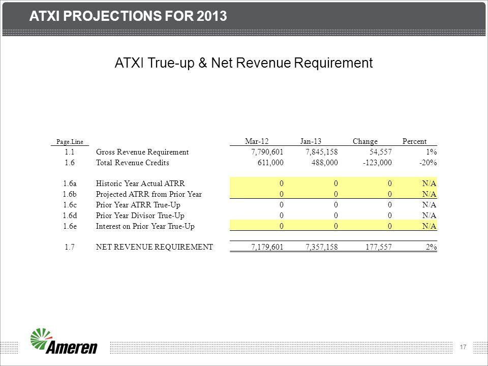 17 ATXI PROJECTIONS FOR 2013 ATXI True-up & Net Revenue Requirement Page.Line Mar-12Jan-13ChangePercent 1.1Gross Revenue Requirement7,790,6017,845,158