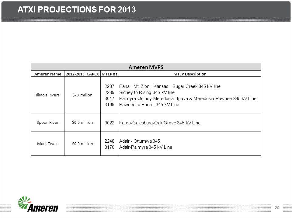 20 ATXI PROJECTIONS FOR 2013 Ameren MVPS Ameren Name2012-2013 CAPEXMTEP #sMTEP Description Illinois Rivers$78 million 2237Pana - Mt. Zion - Kansas - S