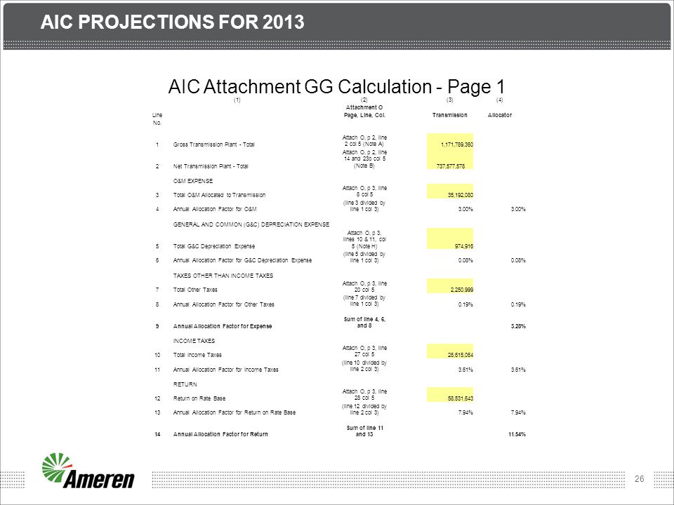 26 AIC PROJECTIONS FOR 2013 AIC Attachment GG Calculation - Page 1 (1)(2)(3)(4) Attachment O LinePage, Line, Col.TransmissionAllocator No. 1Gross Tran