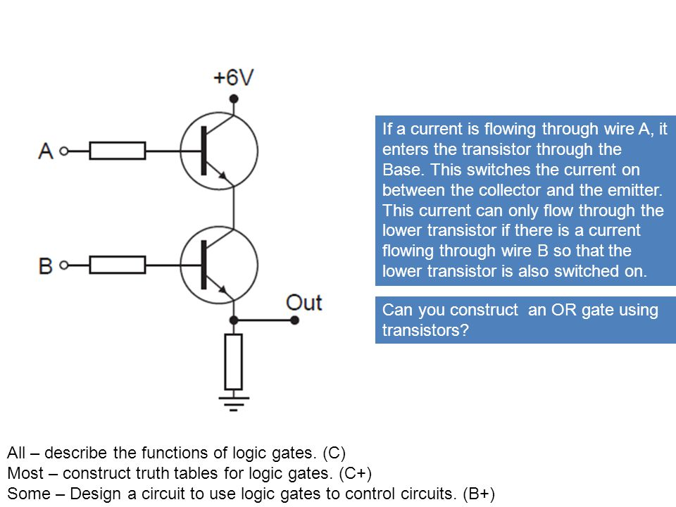 Complete a labelled diagram to show how two transistors can be connected to form an AND gate.