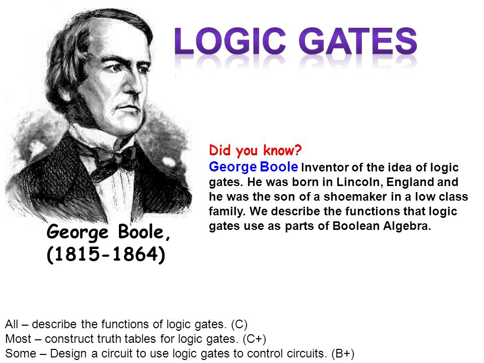 George Boole, (1815-1864) All – describe the functions of logic gates.