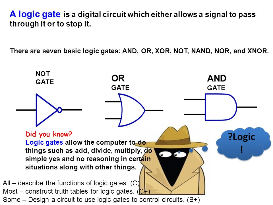 A logic gate is a digital circuit which either allows a signal to pass through it or to stop it.