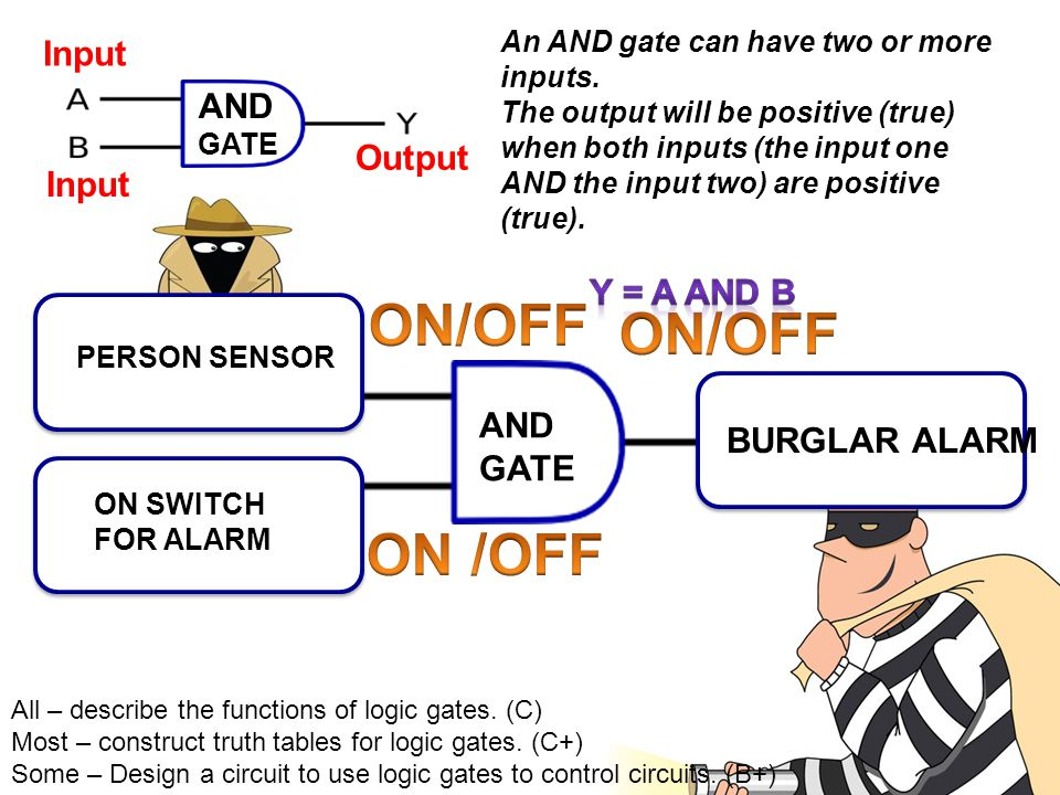 c c AND GATE AND GATE ON SWITCH FOR ALARM PERSON SENSOR BURGLAR ALARM Input Output All – describe the functions of logic gates. (C) Most – construct t