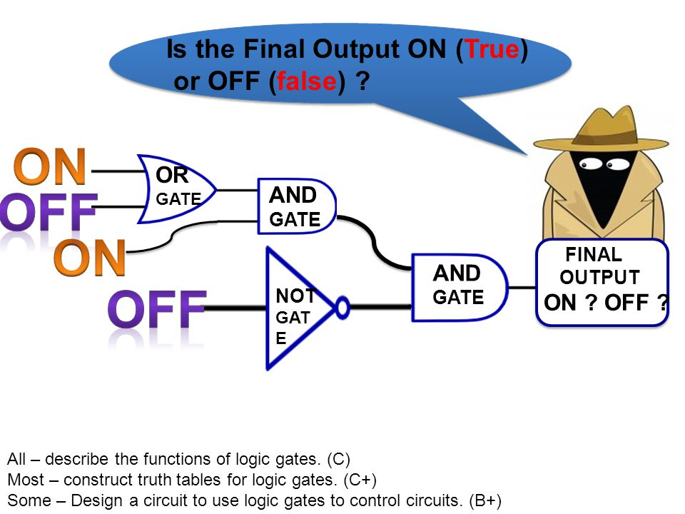 OR GATE AND GATE AND GATE NOT GAT E FINAL OUTPUT ON ? OFF ? Is the Final Output ON (True) or OFF (false) ? All – describe the functions of logic gates