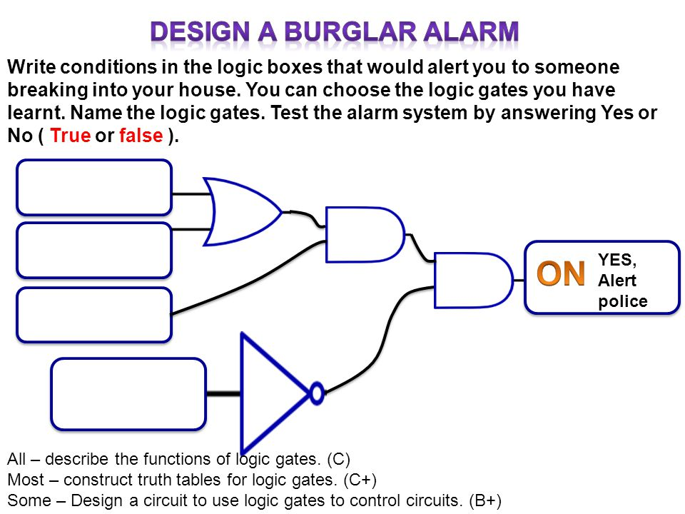 YES, Alert police Write conditions in the logic boxes that would alert you to someone breaking into your house. You can choose the logic gates you hav