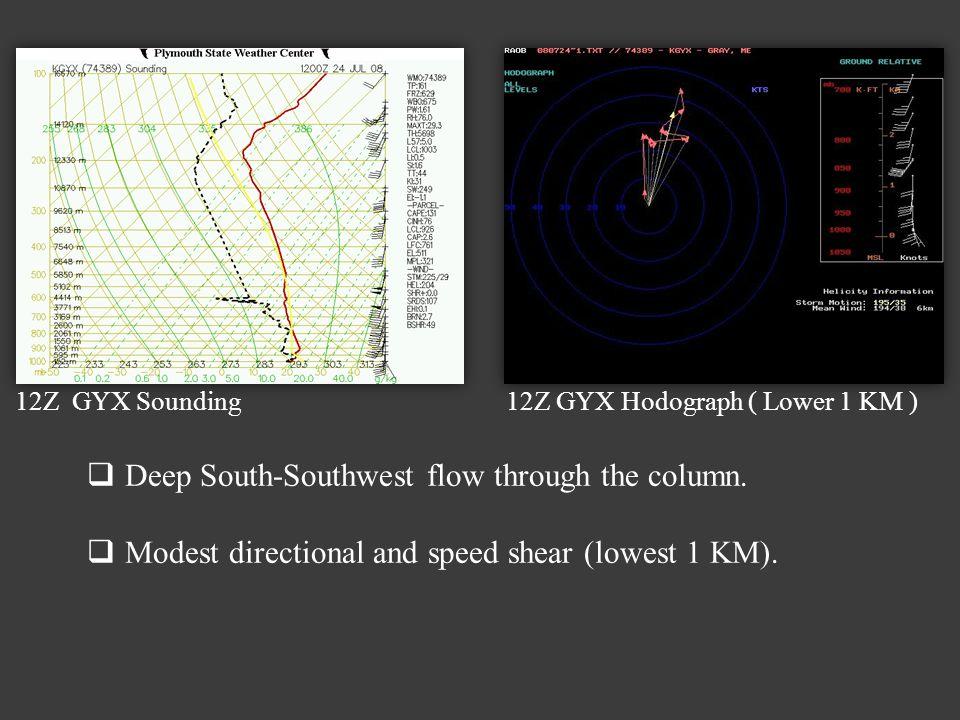 12Z GYX Sounding 12Z GYX Hodograph ( Lower 1 KM ) Deep South-Southwest flow through the column.