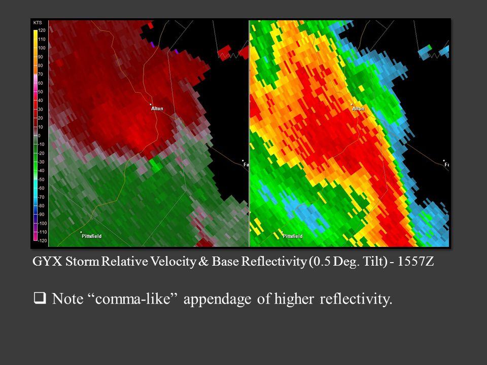 GYX Storm Relative Velocity & Base Reflectivity (0.5 Deg.