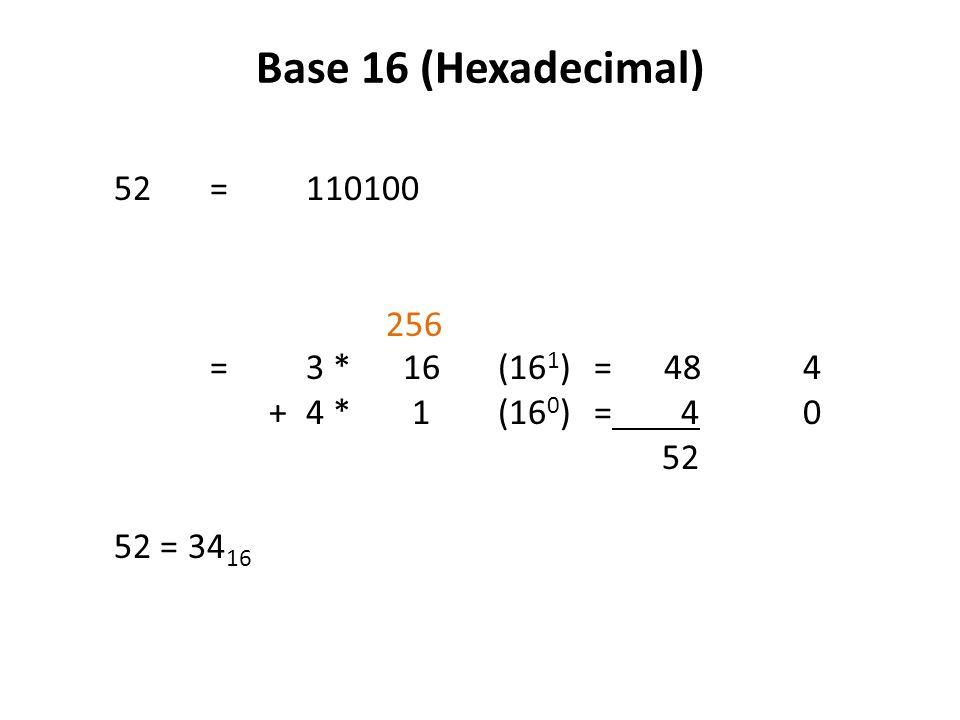 Base 16 (Hexadecimal) 52 = 110100 =3 * 16(16 1 )= 48 4 +4 * 1(16 0 )= 4 0 52 52 = 34 16 256