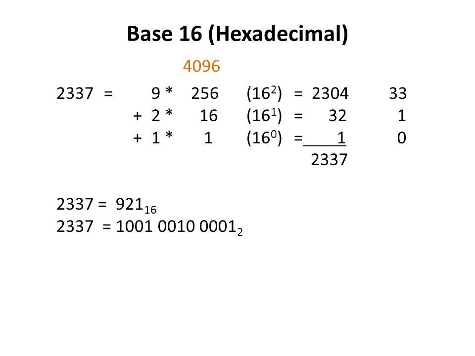 Base 16 (Hexadecimal) 2337 = 9 * 256(16 2 )= 230433 +2 * 16(16 1 )= 32 1 +1 * 1(16 0 )= 1 0 2337 2337 = 921 16 2337 = 1001 0010 0001 2 4096