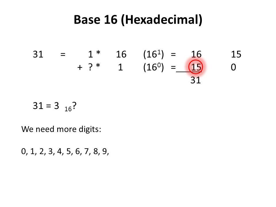 Base 16 (Hexadecimal) We need more digits: 0, 1, 2, 3, 4, 5, 6, 7, 8, 9, 31 = 1 * 16(16 1 )= 16 15 +.